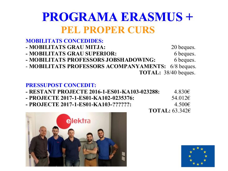 erasmus + claustre05