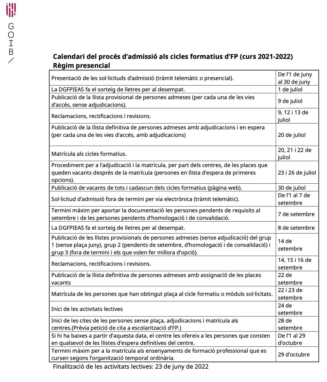 CALENDARI ADMISSIÓ FP2021_22